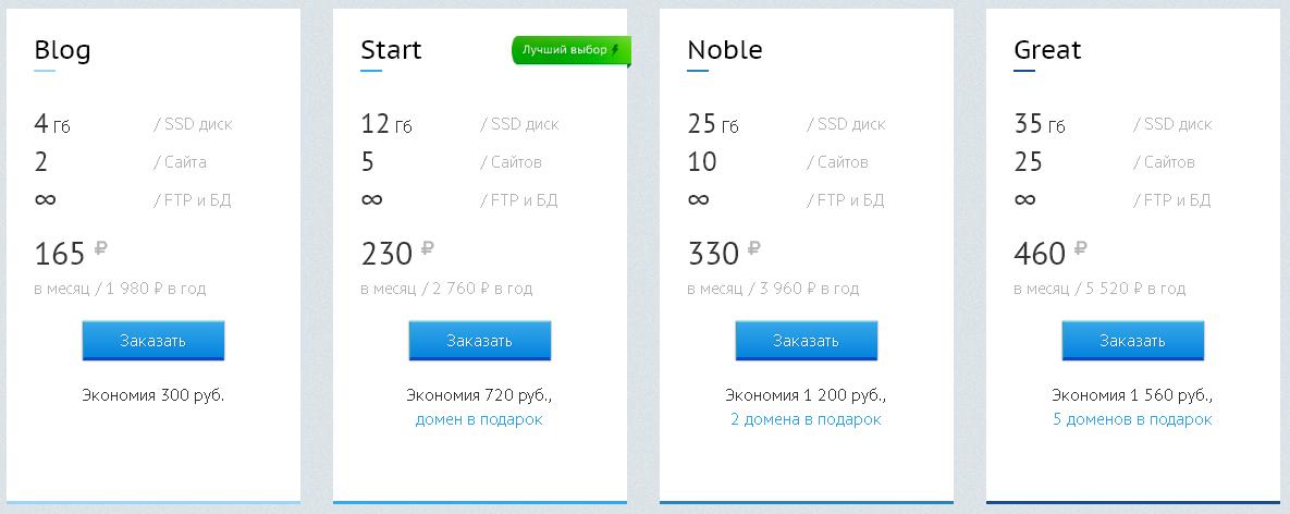 hosting-beget-tarify