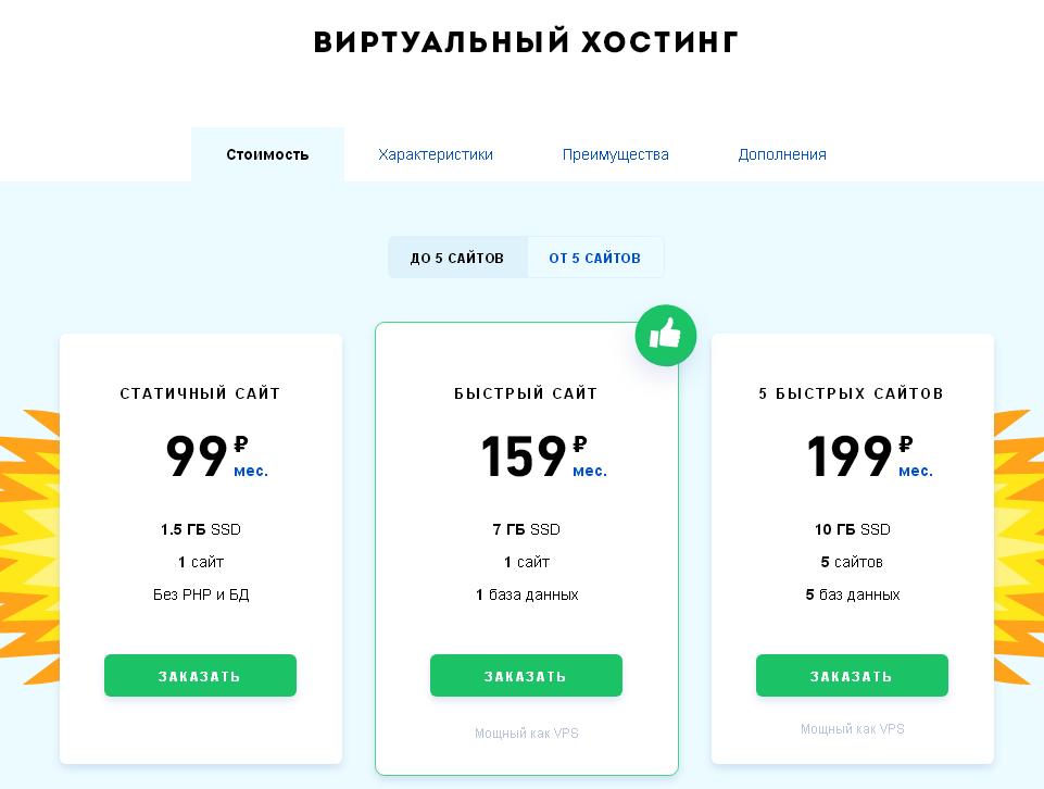 bystryj-hosting-fozzy